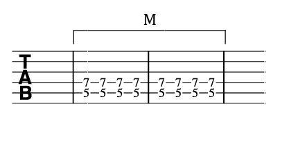 ブリッジミュートのTAB譜1
