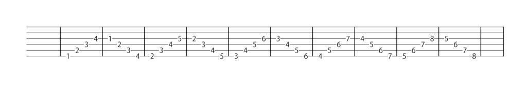 波状のTAB譜