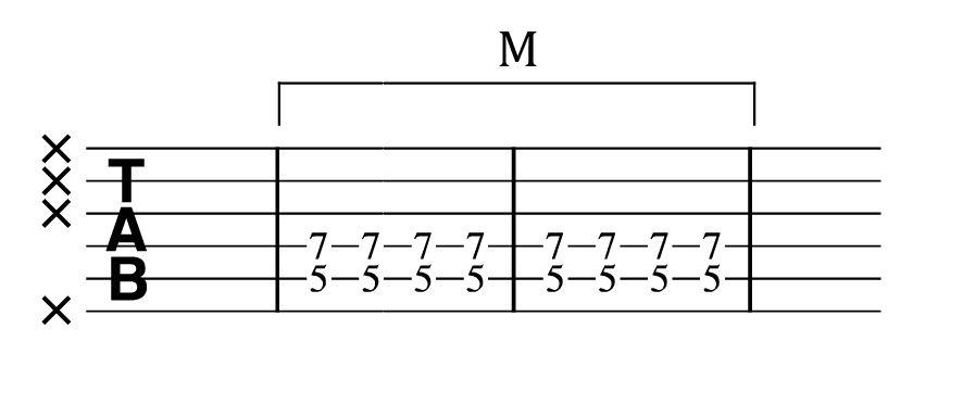 弾く弦のTAB譜