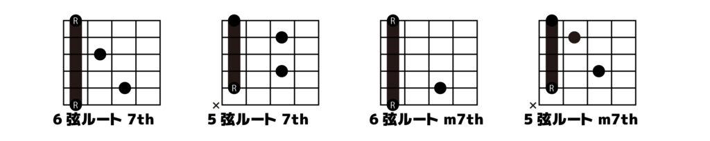 6弦、5弦ルートのセブンスコード