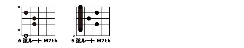 6弦、5弦ルートのセブンスコード2