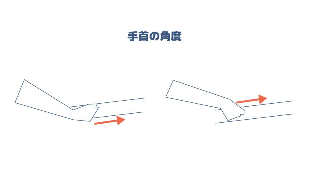手首の角度